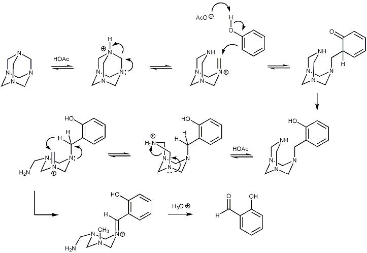 Duff_Reaction_Mechanism3
