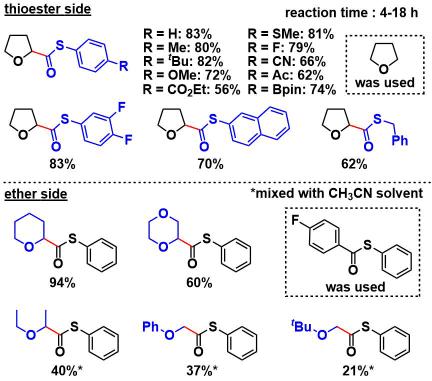 镍原子键_镍-可见光氧化还原协同催化体系实现C(sp3)-H硫代羰基化反应 ...