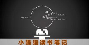 Jablonski diagram(三)图解简介