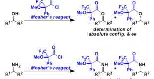 Mosher Method(用于确定分子绝对构型)