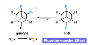氟的邻位交叉效应 Fluorine gauche Effect
