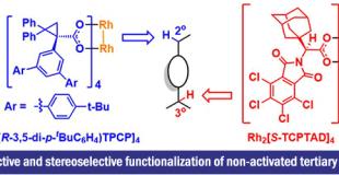 Nature. 3级C-H键的选择性催化不对称卡宾插入反应
