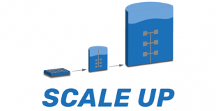 Scale up的一点基础常识