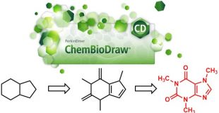 ChemDraw的使用方法 【基本功能篇】