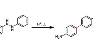 联苯胺重排(Benzidine Rearrangement)