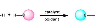 交叉脱氢偶联反应(Cross Dehydrogenative Coupling (CDC))