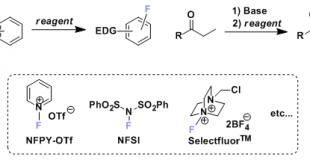 亲电氟化试剂(Electrophilic Fluorination Reagent)